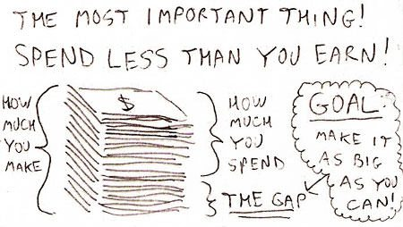 Spend Less